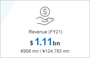 Revenue (FY19) $ 1.07 bn €963 mn / ¥116,372 mn