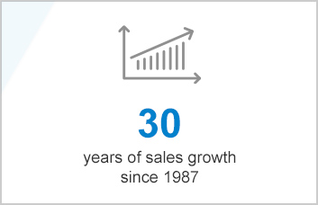 30 years of sales growth since 1987