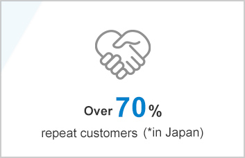 Over 70% repeat customers (*in japan)